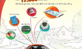 Bảo hiểm toàn diện ô tô nhận 17.000 quà tặng