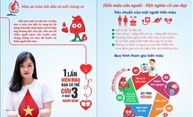"""Humanitarian Blood Donation Day """"PTI – Making an imprint on the community"""""""