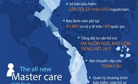 PTI cùng HENNER GROUP triển khai bảo hiểm sức khỏe quốc tế Master Care